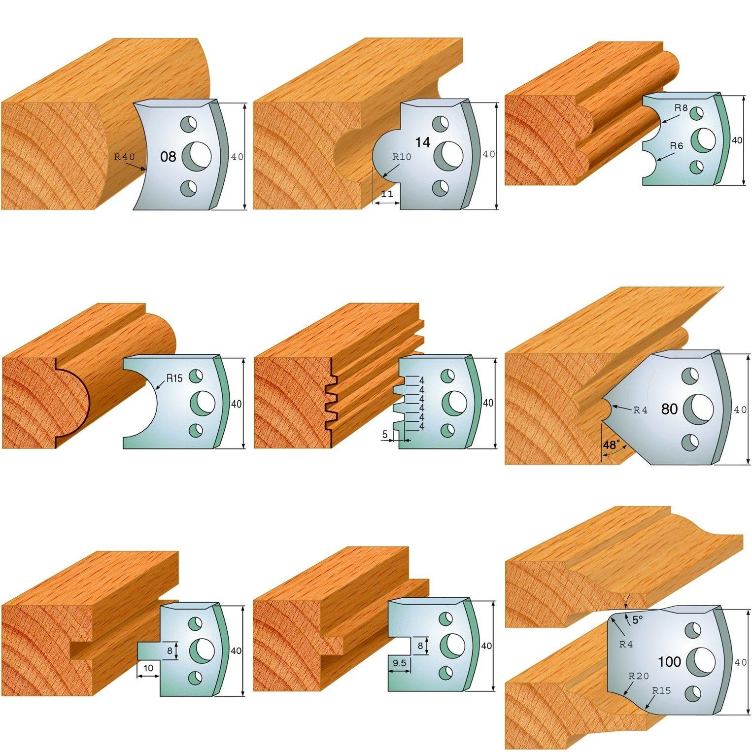 40mm Euro Profile Knives