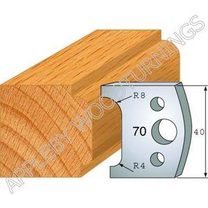 Profile No. 70  40mm Euro Knives, Limitors and Sets