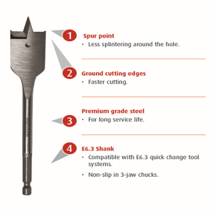 18mm Diameter Reisser Flat Bit Drill