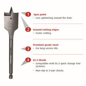 12mm Diameter Reisser Flat Bit Drill