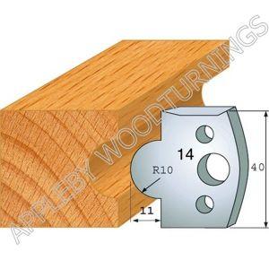 Profile No. 14  40mm Euro Knives, Limitors and Sets